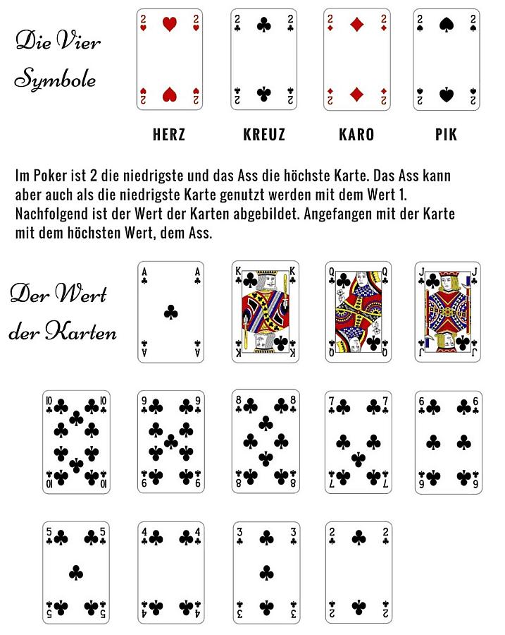 Plastikkarten, Pokerkarten, Poker, Großer Index